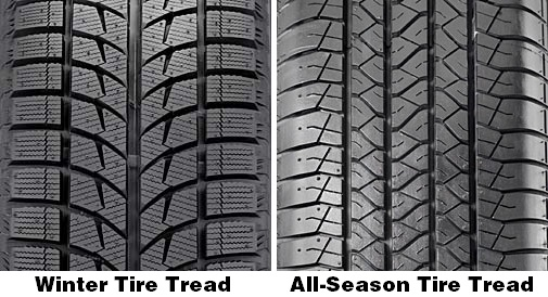 All Season Tires >> 106 St Tire Blog Posts